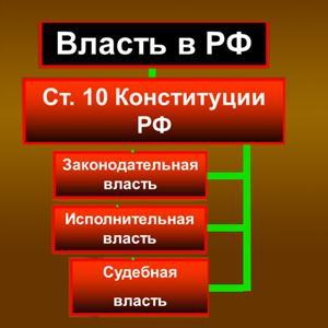 Органы власти Ачинска